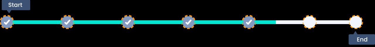 milestone timeline - The Link App